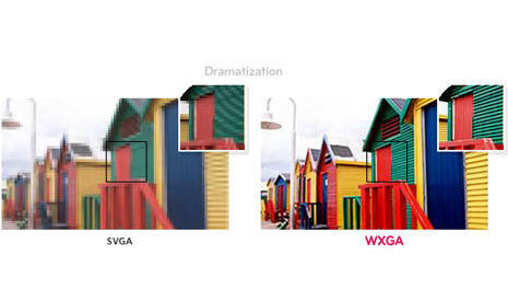 WXGA vs SVGA